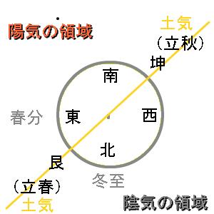 Cocolog_oekaki_2012_02_04_10_40