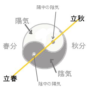 Cocolog_oekaki_2012_02_10_09_59